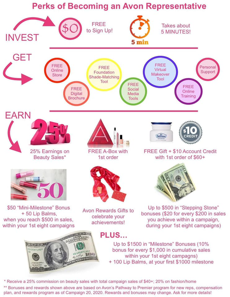 Photo of the many perks of becoming an Avon representative.