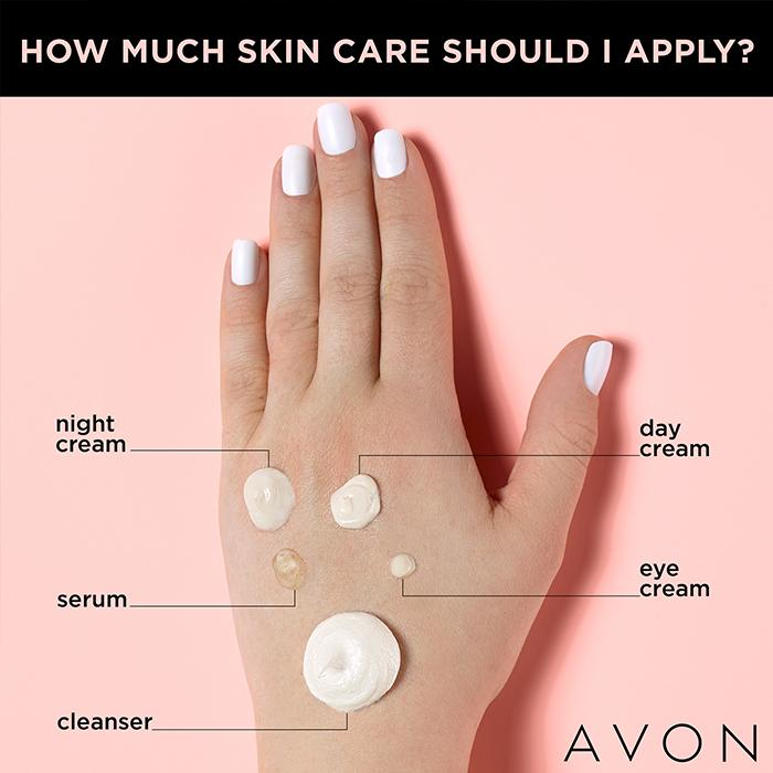 amount to use - skin care product chart.